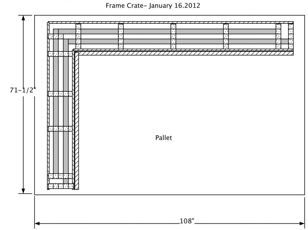 custom specifications for crate of 2- 90 degree corner frames